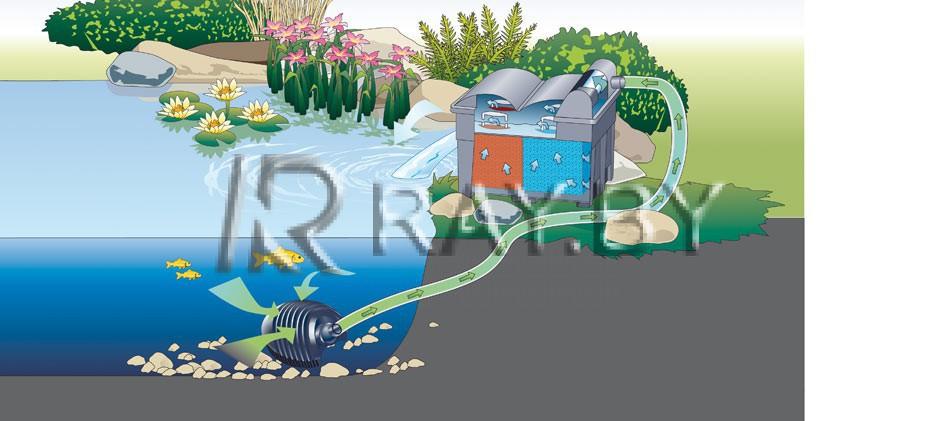 Фильтр безнапорный BioSmart UVC 16000  - 2